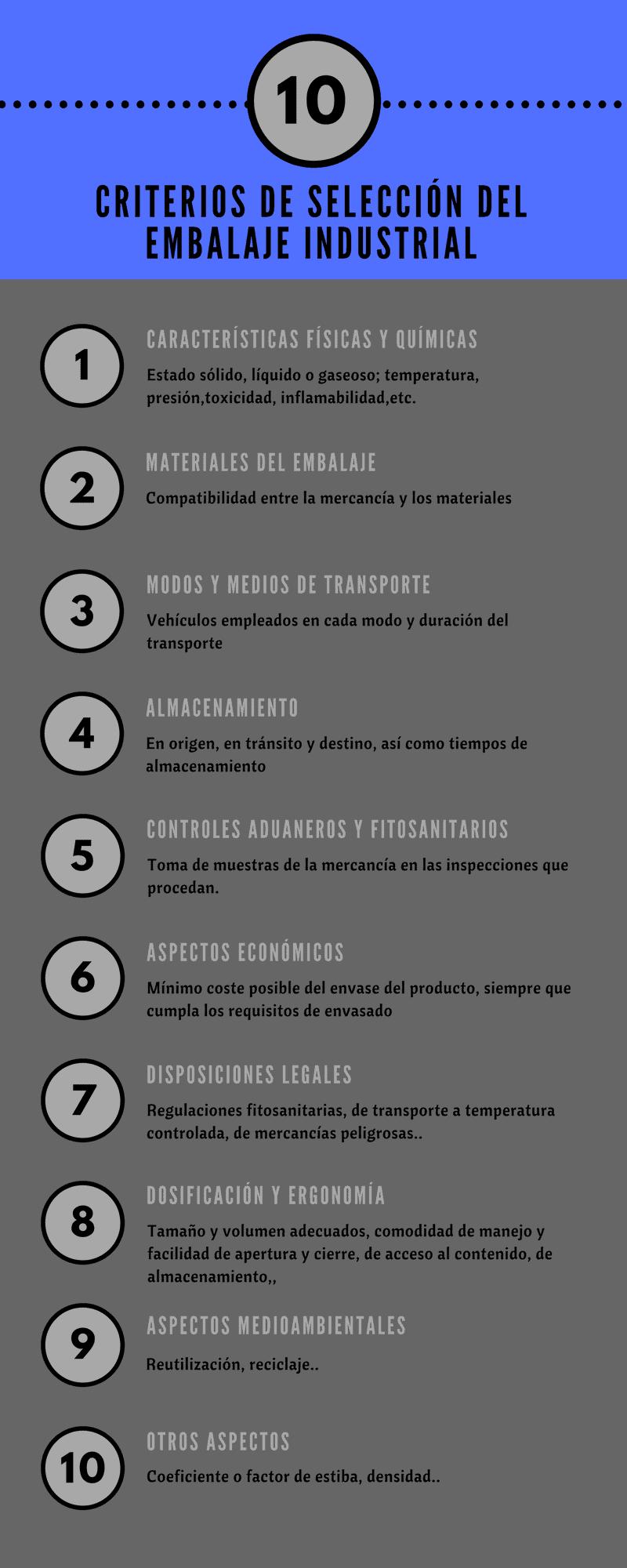 LA IMPORTANCIA DE LA CORRECTA SELECCIÓN DEL EMBALAJE INDUSTRIAL