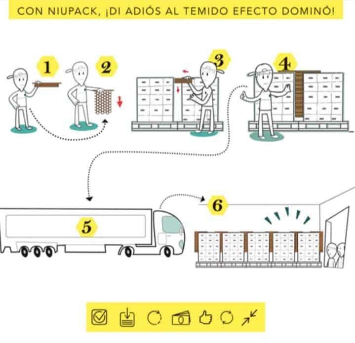 Embalaje-Industrial